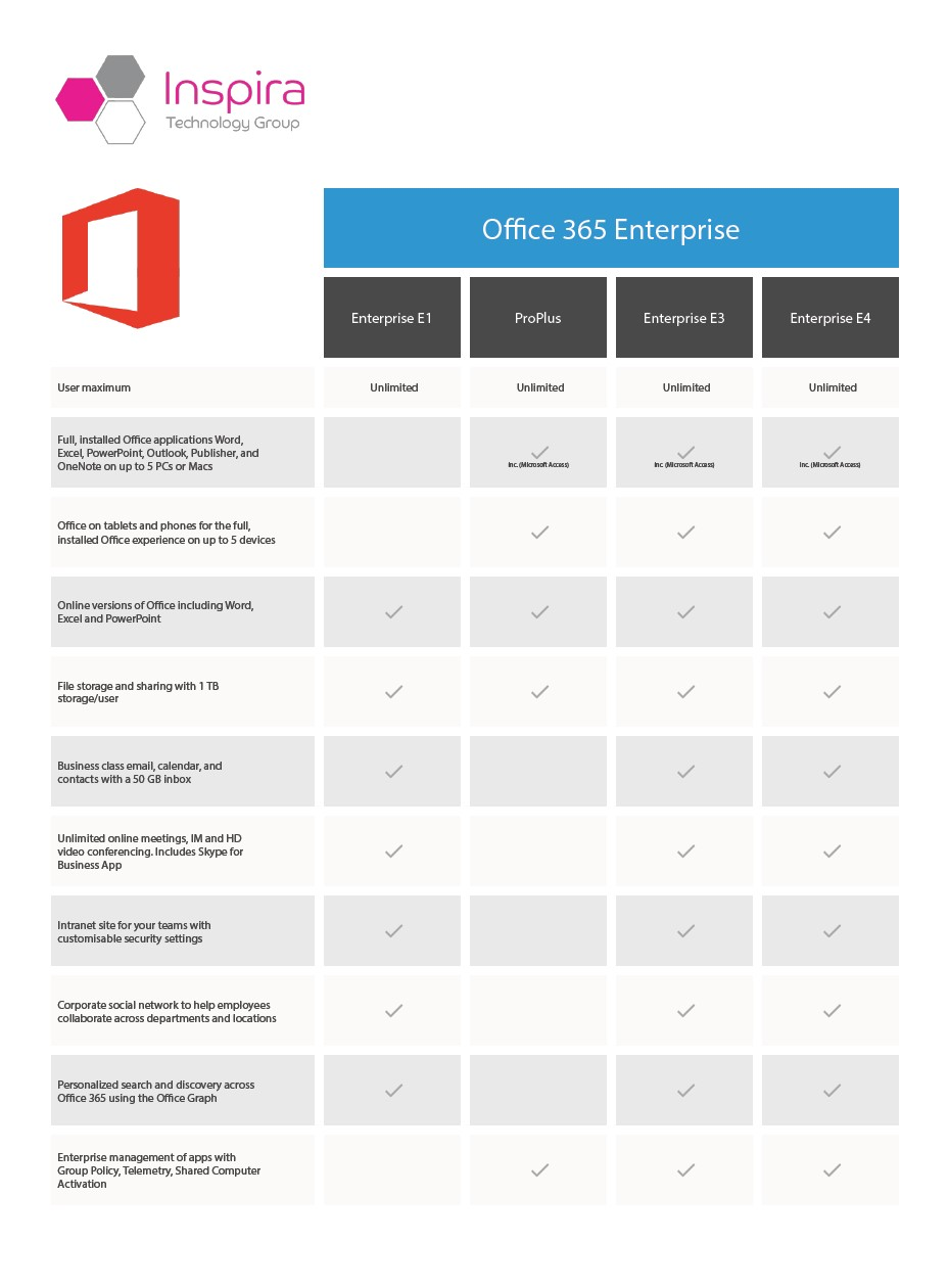 Microsoft Office 365 - Inspira Technology Group