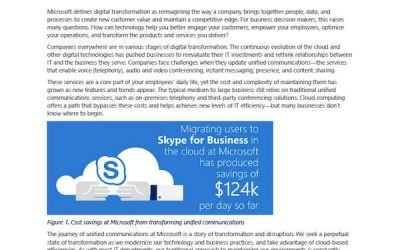 How cloud-based PBX and PSTN save Microsoft more than $120,000 per day with Skype for Business