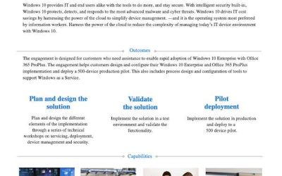 Microsoft 365 Powered Device Pilot Datasheet