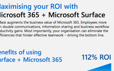 Maximising your ROI from Microsoft 365 with Microsoft Surface