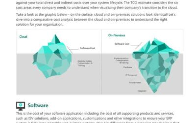 Have you looked at Total Cost of Ownership (TCO) of transitioning your ERP to Cloud?